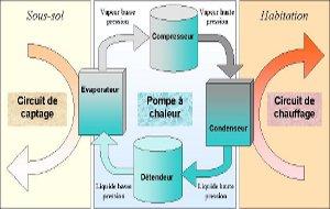 Comparateur prime energie retour haut de page with - Prime energie auchan ...
